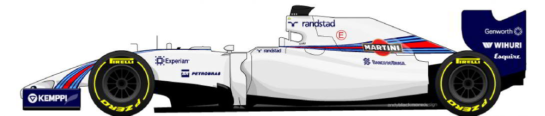 F1-team-williams