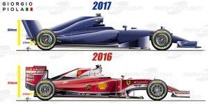 f1-2016-2017