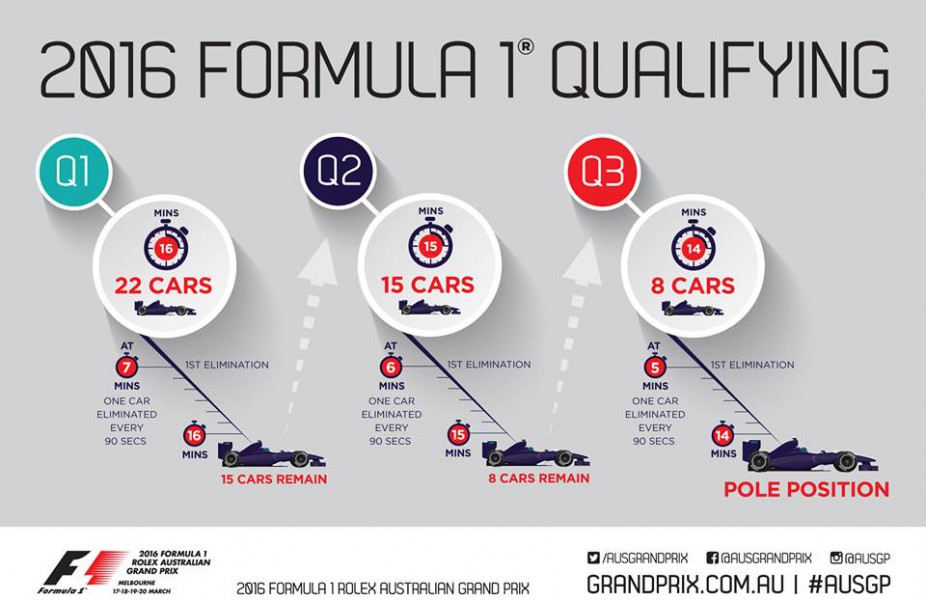 formula-1-qualifying-2016